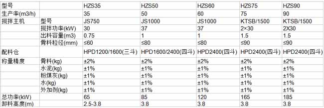 HZS90型最新beplay官网下载appbeplay在线网页-204.jpg