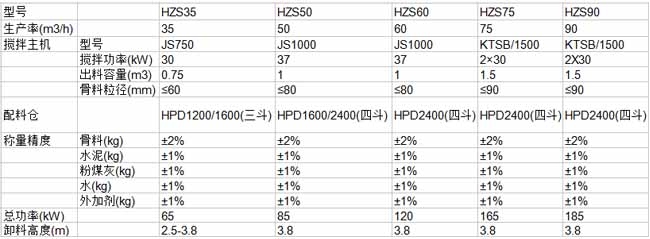 HZS75型manbetx万博体育app 官方下载万博手机客户端首页-203.jpg